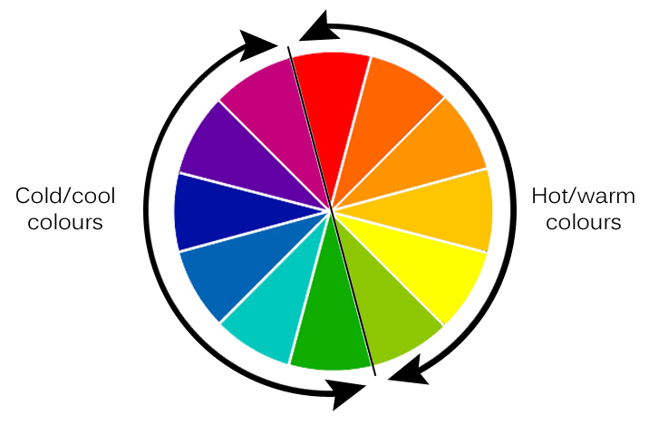 Interior Design and the Colour Wheel at Relax Sofas and Beds